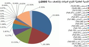 """اليوم، مؤتمر """"حقوق الأقليات الدينية في الديار الإسلامية"""" في المغرب"""