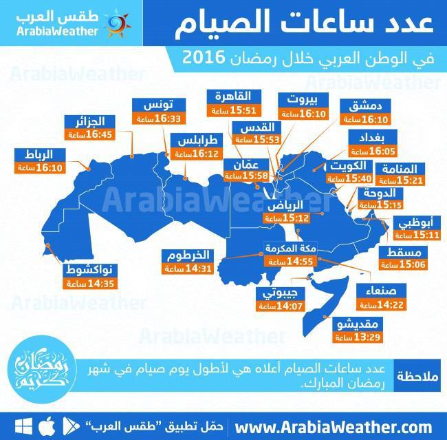 أطول ساعات صيام شهر رمضان وأقصرها في دول العالم هذا العام و في الوطن العربي
