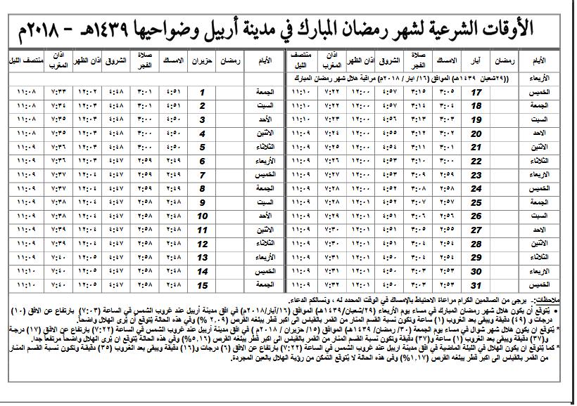 إمساكيات شهر رمضان المبارك لعام 1439هـ (2018م) في المدن العراقية + أربيل