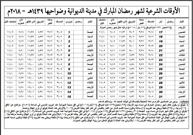 إمساكيات شهر رمضان المبارك لعام 1439هـ (2018م) في المدن العراقية + الديوانية
