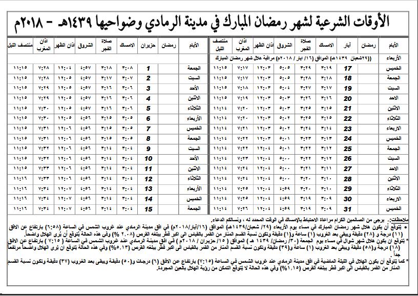 مصر / البحوث الفلكية تعلن عن أول أيام شهر رمضان المبارك لعام 2017 بمصر