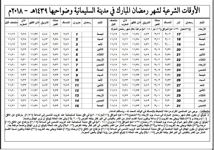 إمساكيات شهر رمضان المبارك لعام 1437 هـ (2016 م) تحميل الجميع في ملف واحد  الأوقات الشرعية لشهر رمضان المبارك في مدينة النجف الأشرف وضواحيها