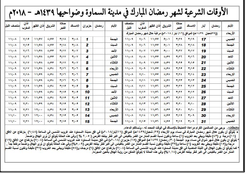 إمساكيات شهر رمضان المبارك لعام 1439هـ (2018م) في المدن العراقية + السماوة