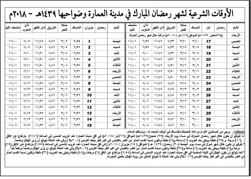إمساكيات شهر رمضان المبارك لعام 1439هـ (2018م) في المدن العراقية + العمارة