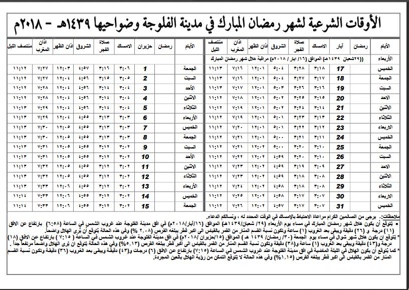 إمساكيات شهر رمضان المبارك لعام 1439هـ (2018م) في المدن العراقية + الفلوجة