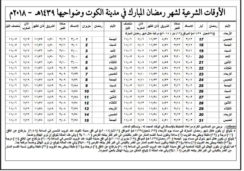 إمساكيات شهر رمضان المبارك لعام 1439هـ (2018م) في المدن العراقية + الكوت