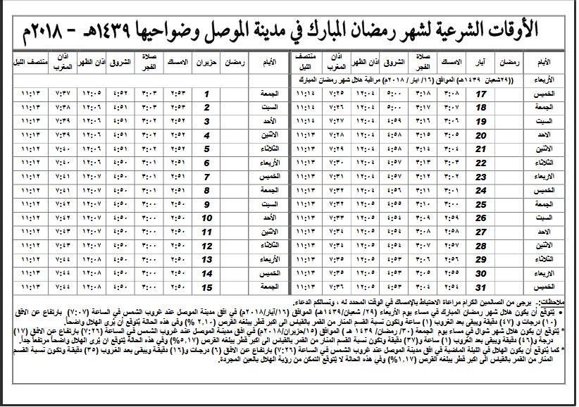 إمساكيات شهر رمضان المبارك لعام 1439هـ (2018م) في المدن العراقية + الموصل