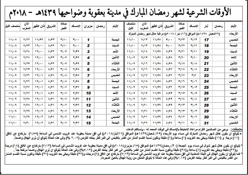إمساكيات شهر رمضان المبارك لعام 1439هـ (2018م) في المدن العراقية + بعقوبة