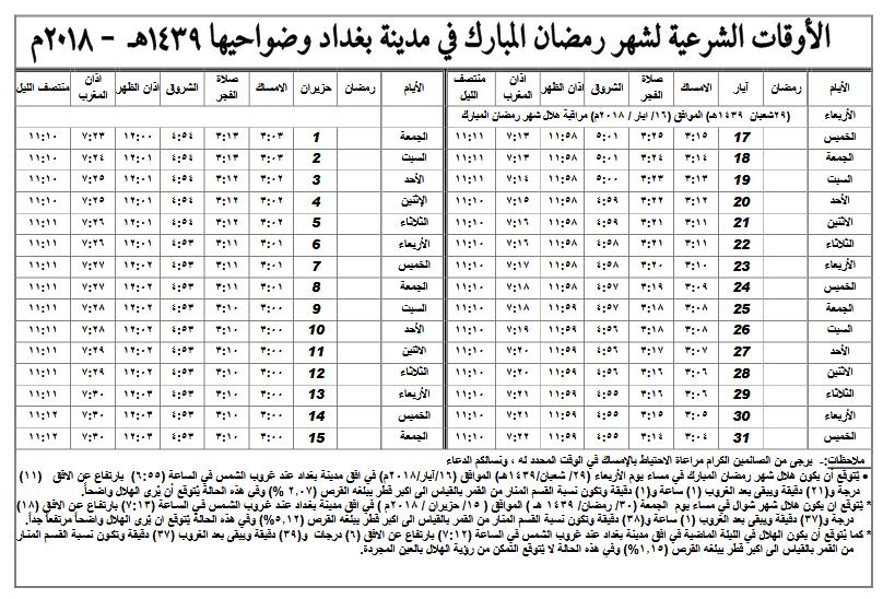 إمساكيات شهر رمضان المبارك لعام 1439هـ (2018م) في المدن العراقية + بغداد