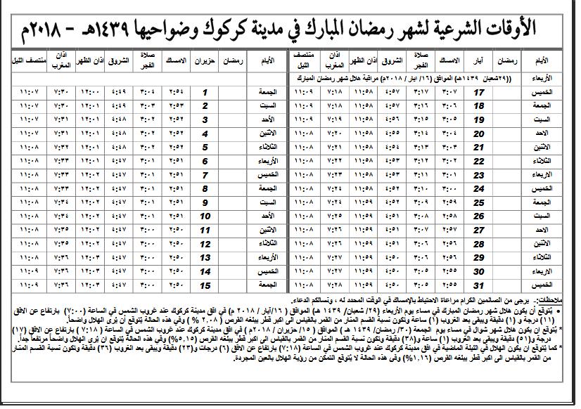 إمساكيات شهر رمضان المبارك لعام 1439هـ (2018م) في المدن العراقية + كركوك