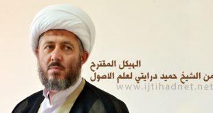 الشيخ حميد درياتي