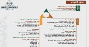 المؤتمر الإسلامي للأوقاف