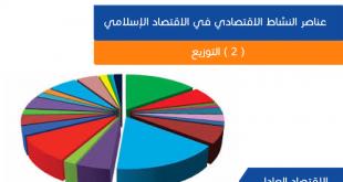 عناصر النشاط الاقتصادي في الاقتصاد الإسلامي ( 2 ) التوزيع