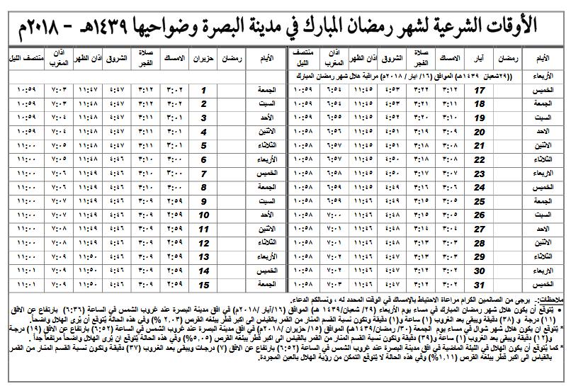 إمساكيات شهر رمضان المبارك لعام 1439 هـ (2018 م)+ البصرة